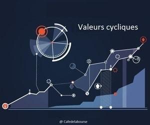 investir-valeurs-cycliques