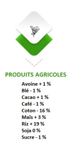analyse-action-yara-international-agricole