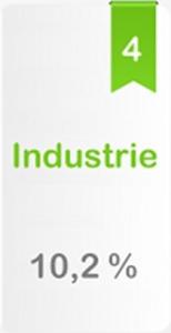 secteur-industrie-bourse