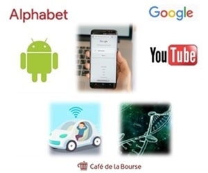 analyse-bourse-alphabet-google