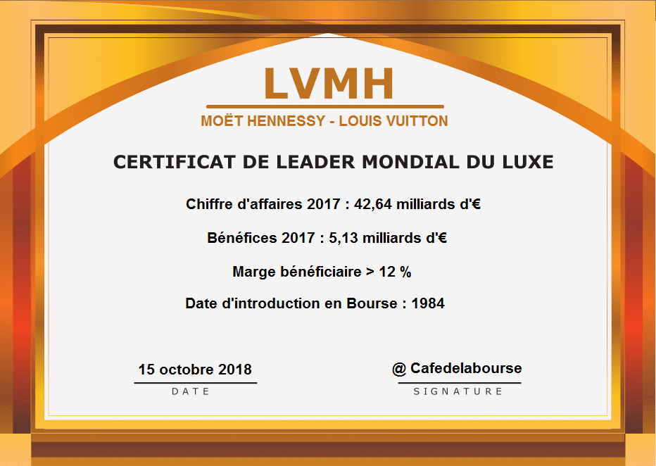 infographie-lvmh