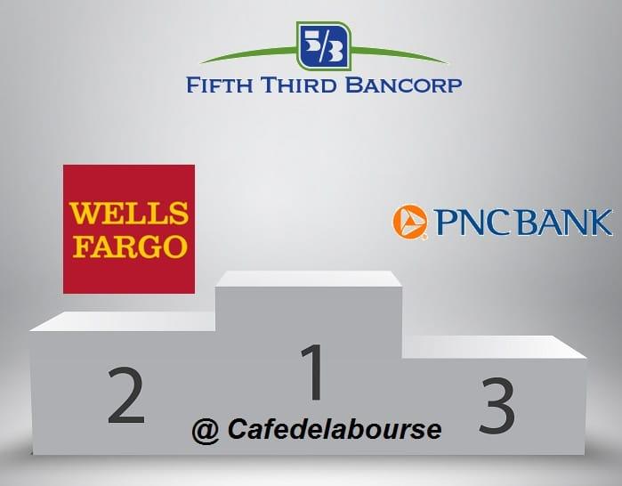 3 banques americaines les plus rentables
