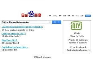 analyse-baidu-bourse