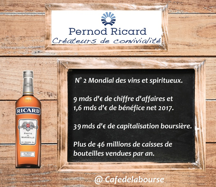 pernod-ricard-infographie