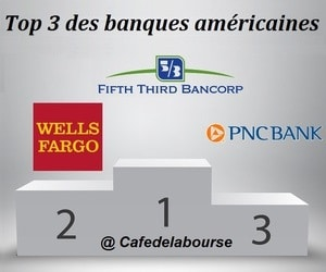 top-3-banques-americaines