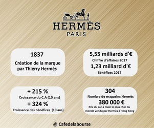 hermes-marque-luxe