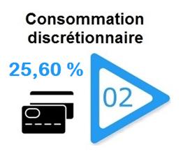 consommation-discretionnaire-secteur-bourse