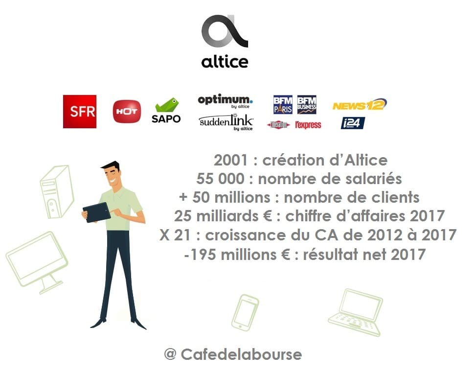 infographie-altice