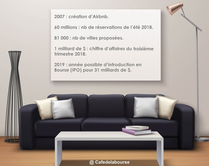 infographie-analyse-airbnb