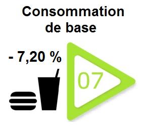 secteur-bourse-consommation-base