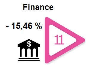 secteur-bourse-finance