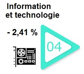 secteur-bourse-information-technologies