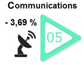 secteur-communications-bourse