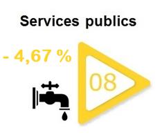 service-public-secteur-bourse