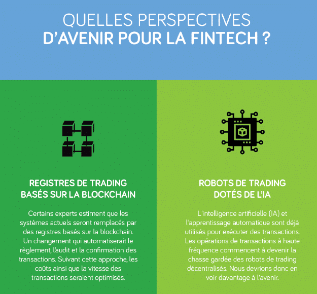 perspectives-fintech-infographie