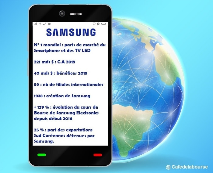 samsung-analyse-bourse