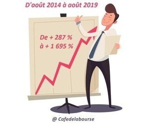 cours-bourse-societes-francaises