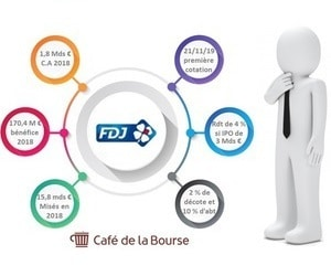 fdj-introduction-en-bourse
