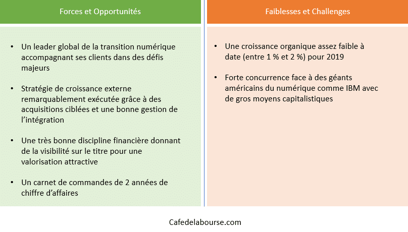analyse-atos-forces-faiblesses