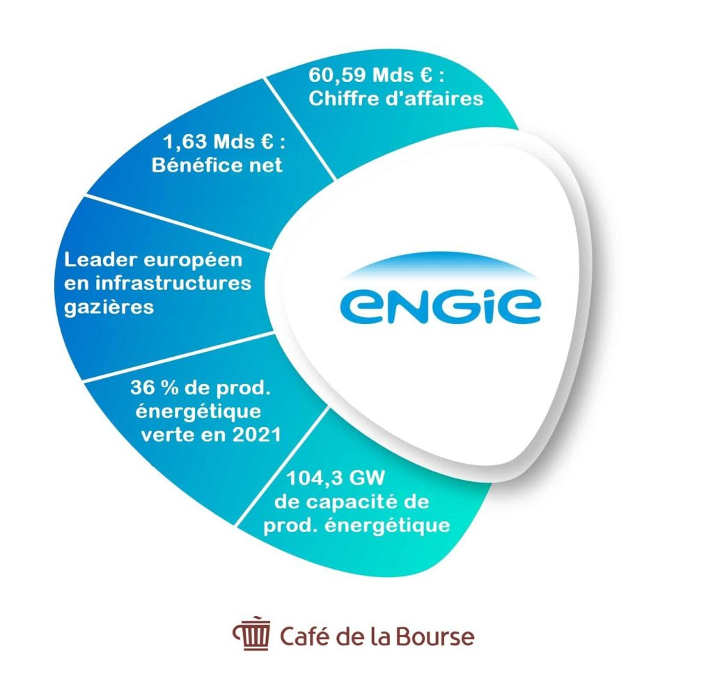 engie-analyse-bourse-infographie
