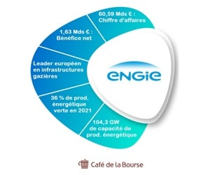engie-bourse-analyse
