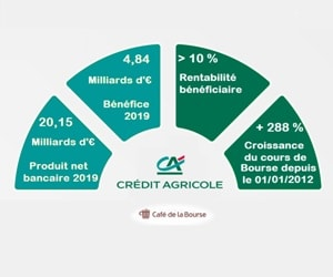 action-credit-agricole-analyse-bourse