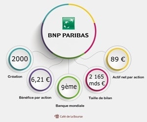 bnp-analyse-bourse-banque