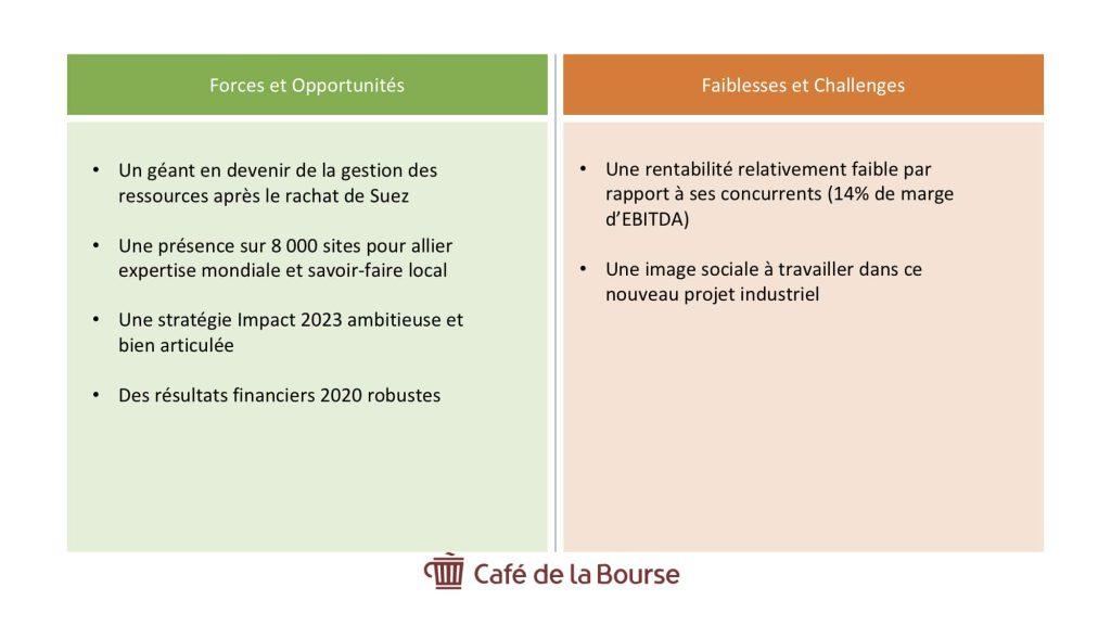 Infographie - Veolia enjeux strategies apres rachat Suez