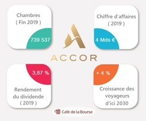 accor-analyse-bourse-hôtellerie-leader