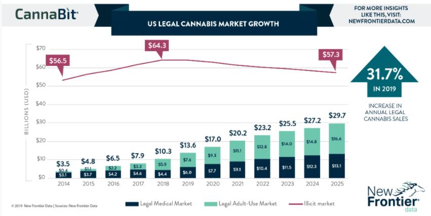 cannabis-marche-essor