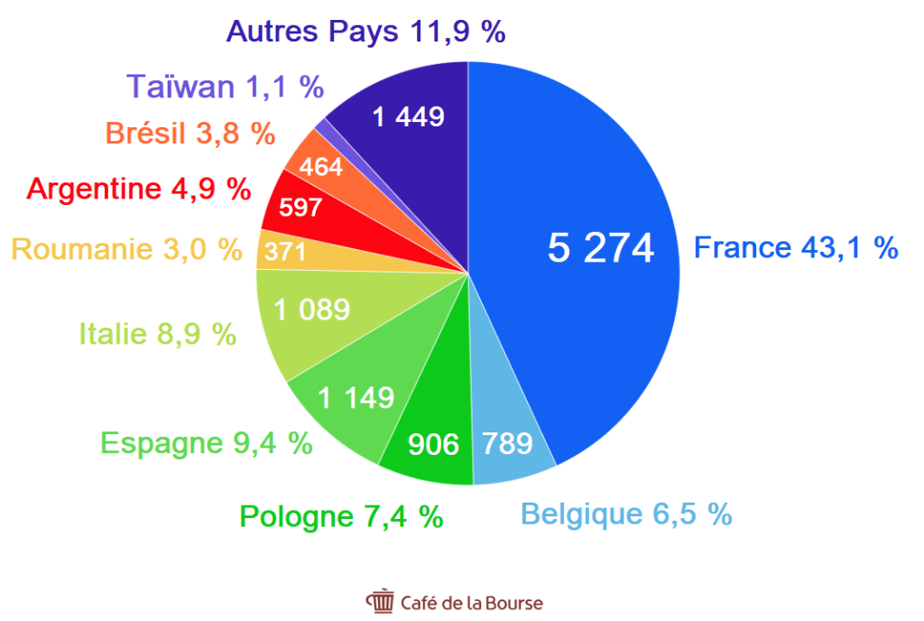 carrefour-magasins-repartition