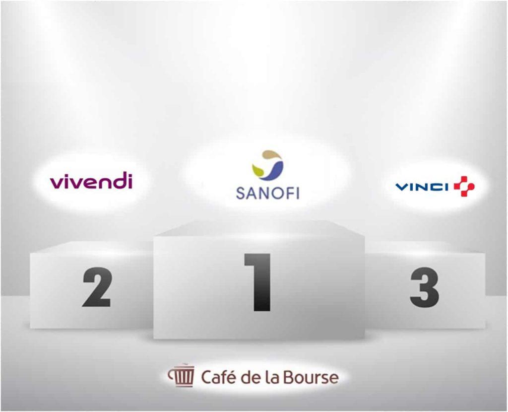 3 valeurs prometteuses 2021 action francaises CAC 40