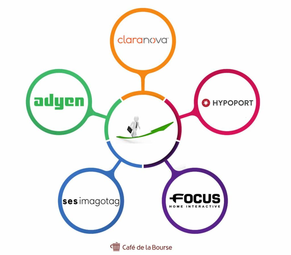 Top-5-actions-Tech-eligibles-PEA