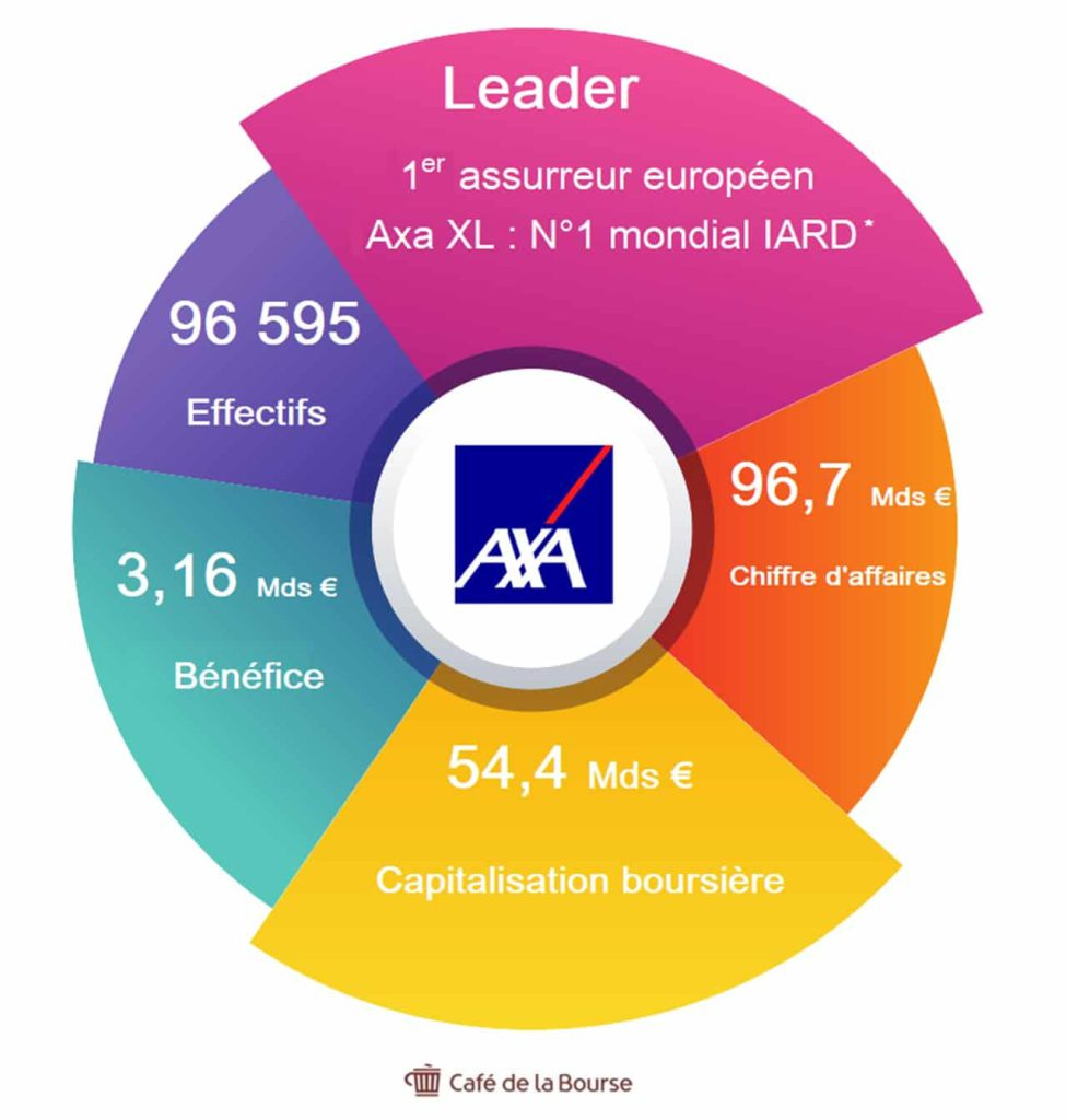 chiffres-cles-groupe-Axa-infographie