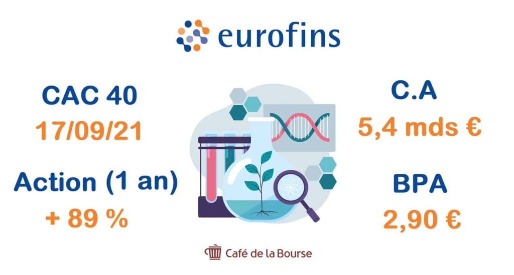 Eurofins-scientific-chiffres-cles-infographie